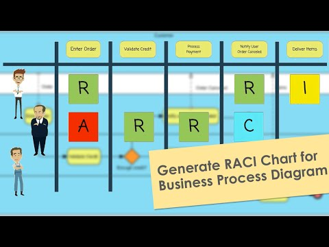How To Generate Raci Chart For Your Business Process Diagram