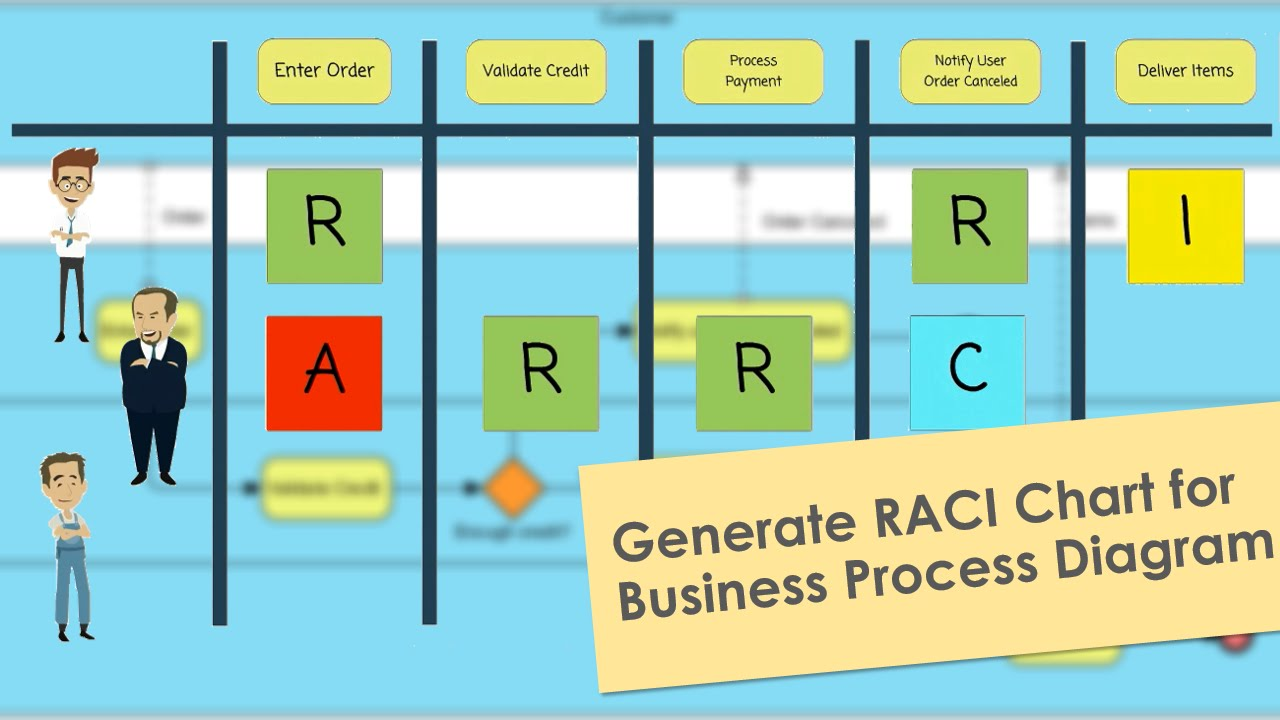 how to generate a raci chart for your business process process flow diagram in excel #2
