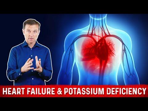 Heart Failure & Potassium Deficiency
