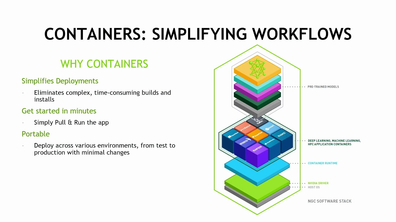 Simplifying AI, Data Science, and HPC Workloads with NVIDIA GPU Cloud