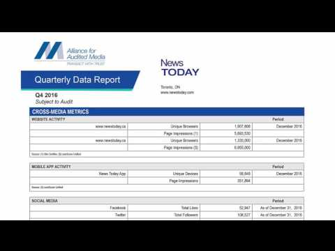 How to Access Quarterly Data Reports for AAM-Verified Canadian Newspapers