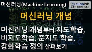 머신러닝 Machine Learning 개념