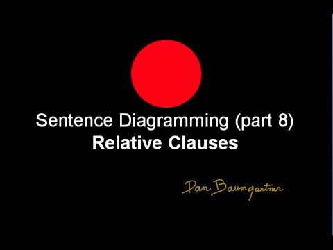 Sentence diagramming part 8a relative clause introduced by a sentence diagramming part 8a relative clause introduced by a relative pronoun ccuart Choice Image