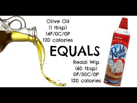 equals and alternative Episode 23: Olive Oil (1 tbsp) ...