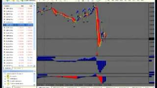 Forex Trading Success 1188 pips for a week