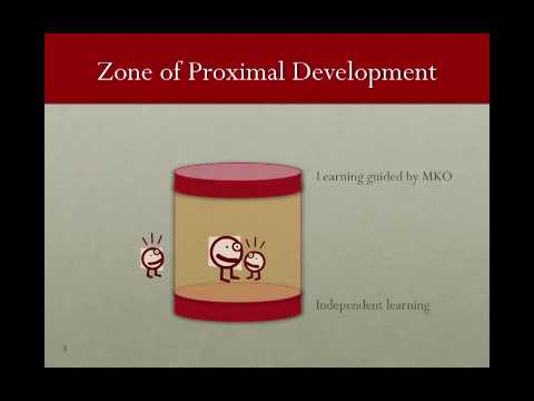 Zone Of Proximal Development Youtube