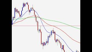 Day Trading Forex - Intraday Candlestick Patterns