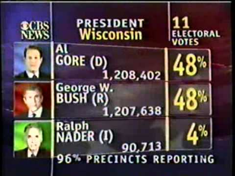 2000 Election Night Coverage (Part 29 of 38)