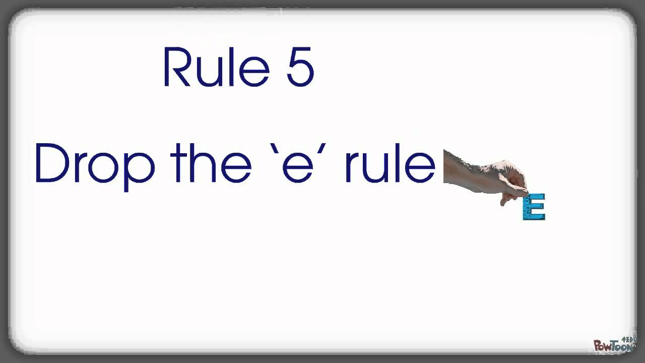 Top Ten Spelling Rules | How to Spell