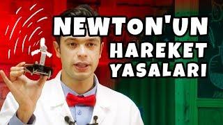 Newton'un Hareket Yasaları - Fan Arabası Deneyi