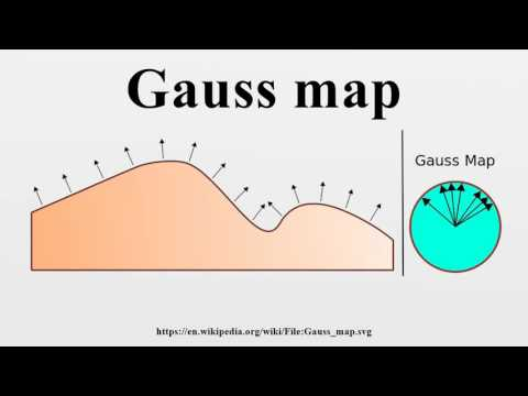 Gauss map