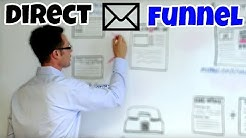 Cody Sperber's Real Estate Investing 101 Direct Mail Funnel