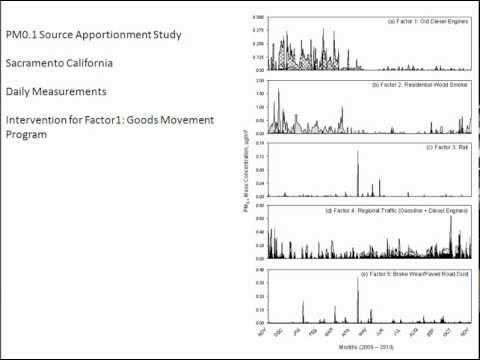 PM0.1 Source Apportionment Study; Sacramento California