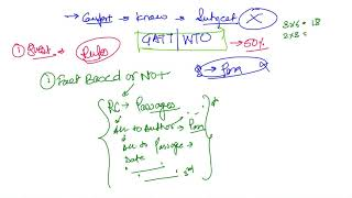 Strategy & Tricks for RC | Which RC to Choose First | CAT | XAT | IIFT | CET | SNAP | NMAT |TISS