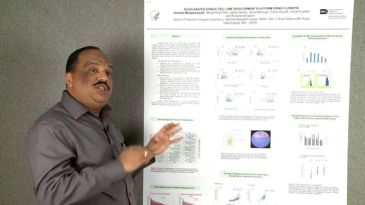 IBC USA Virtual Poster Series: Venkata Mangalampalli, NIAID, NIH