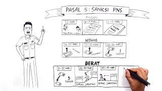 Badan Kepegawaian Daerah - Pemkot Bandung