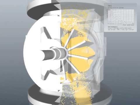 Rotary Airlock Valve