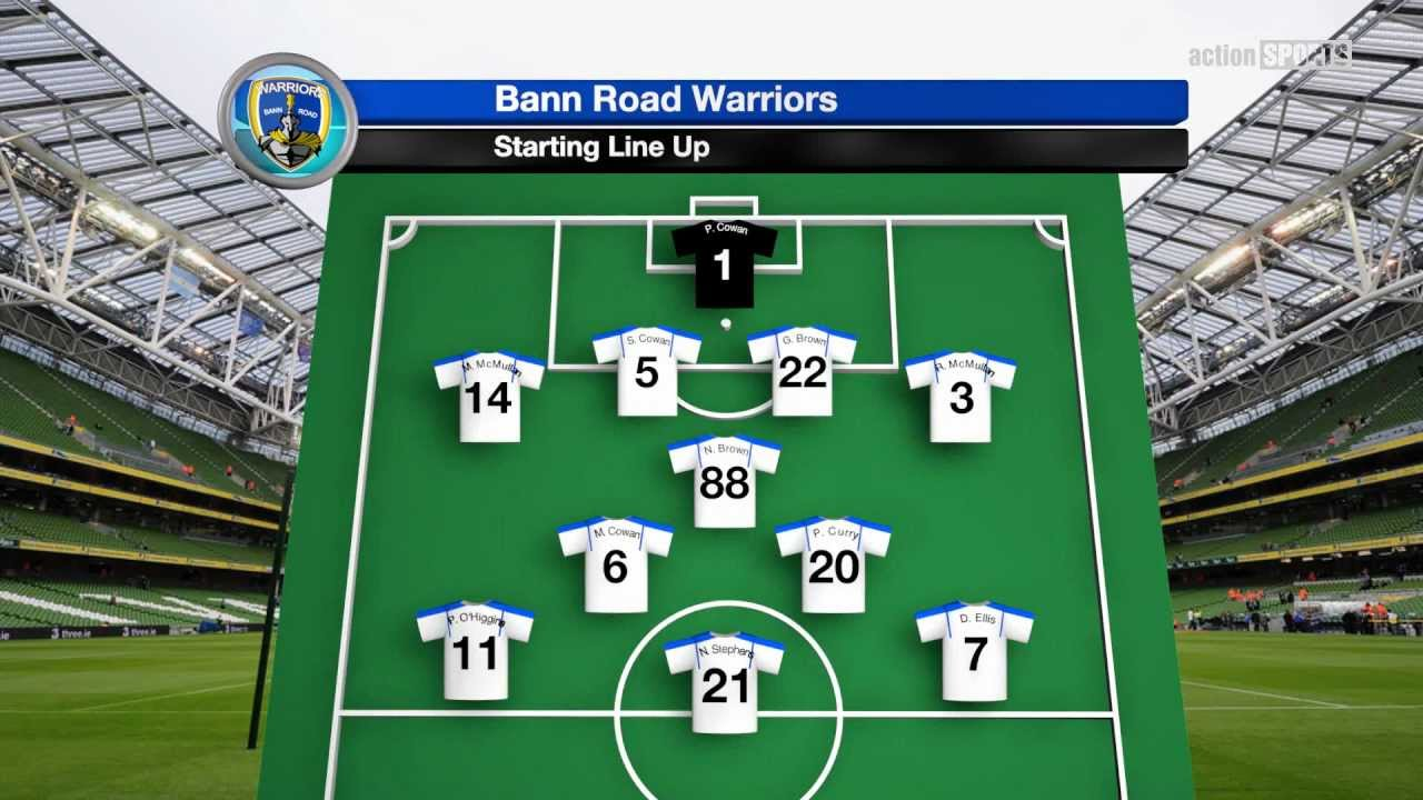 Football line up graphics using cinema 4d youtube for Soccer starting lineup template
