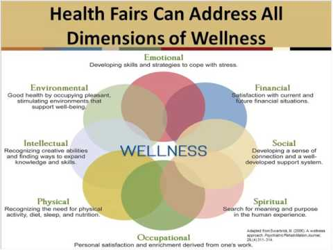 Organizing Health Fairs for Physical Wellness