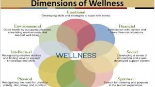 Organizing Health Fairs Physical Wellness