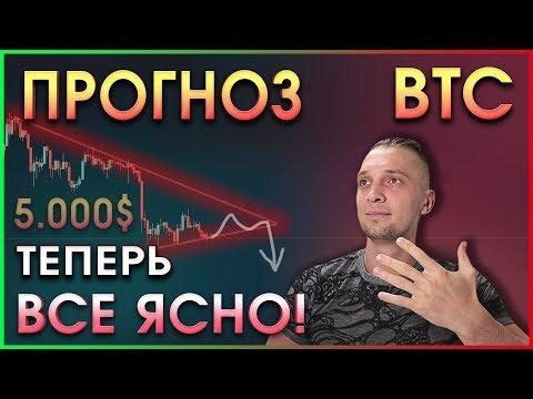 📢Биткоин прогноз от 😂 Vasya BTC, криптокапитан, ходл, 📊 альткоины - 💰крипта и обзор криптовалют