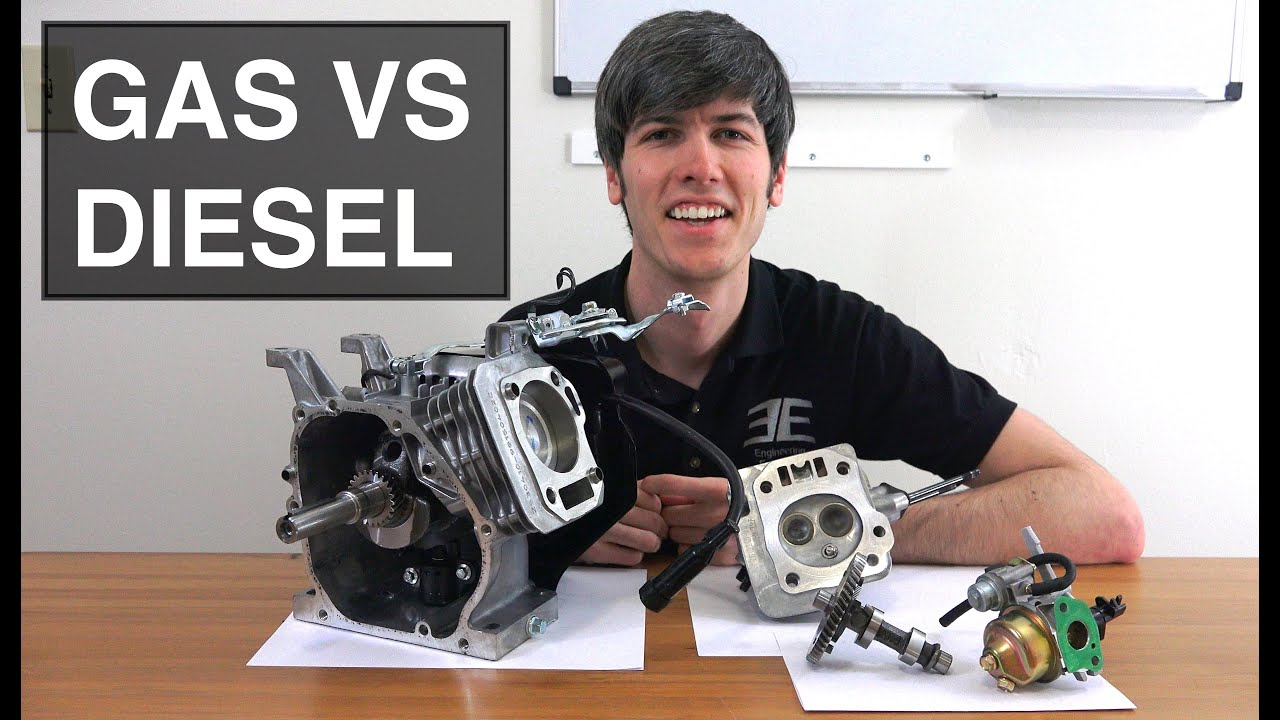 I Put Diesel In My Car's Gasoline Tank! What Do I Do Now?