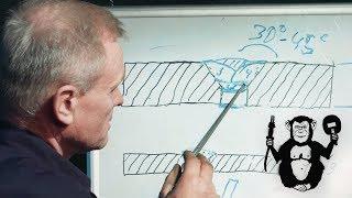 видео Дефекты сварных соединений при сварке арматуры :: Сварка арматуры