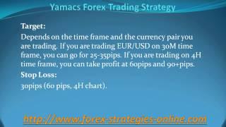 Yamacs Forex Trading Strategy