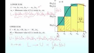 Lecture 14: Integration - II (Calculus - Urdu) | Prof. Pervez Hoodbhoy
