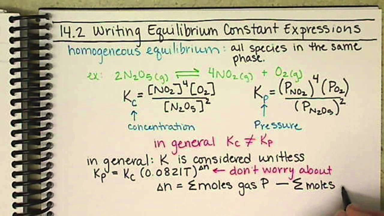 write the equilibrium constant expression Hand, solubility equilibrium refers to the equilibrium between the dissolved salt (ions) and undissolved salt that usually exists in a saturated solution or a solution of a sparingly  since this is an equilibrium reaction, we can write the equilibrium constant expression as [][[()].
