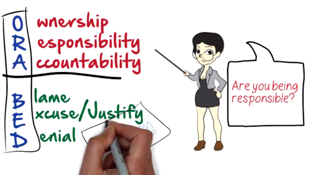 how to be responsible and accountable by jeff muir youtube