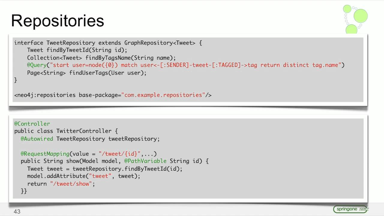 Real World Applications with Spring Data Neo4j