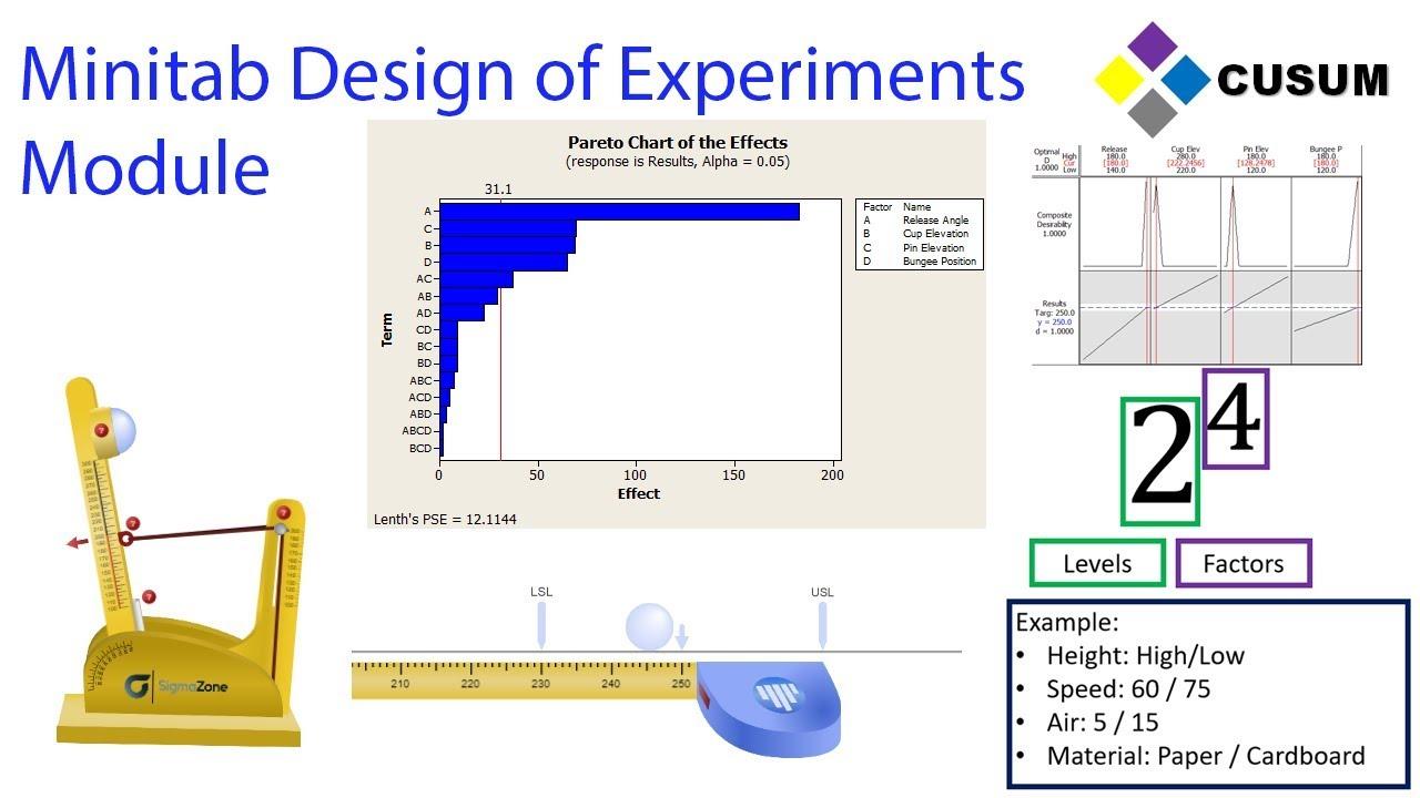 Design of Experiments (DOE) - Minitab Masters Module 5