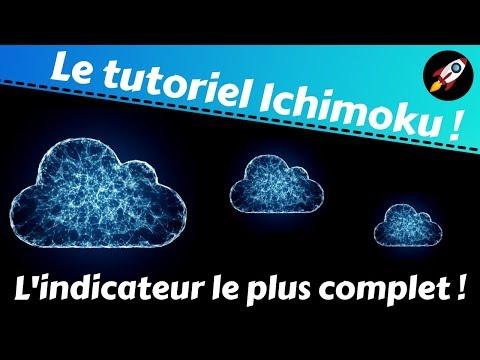 ICHIMOKU KINKO HYO – Comment L'utiliser ?
