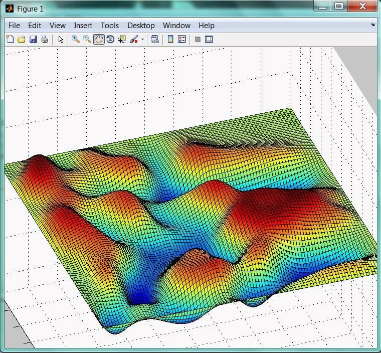 2-D Wave Equation, Matlab