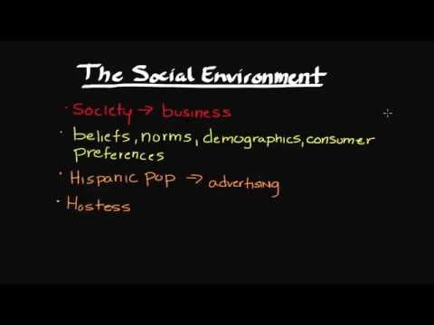 Episode 67: The Social Environment
