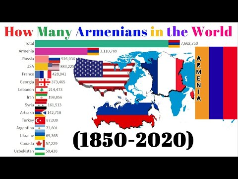 Сколько Армян в Мире(1850-2020)
