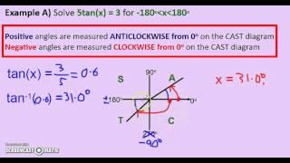 Quadrant rule or cast diagram examsolutions maths revision video djb mathematics core 2 cast diagram part 4 ccuart Gallery