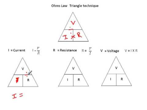 Ohms law Triangle Technique - YouTubeOhms Law Triangle