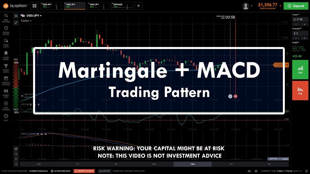 Binary options trading martingale как работать с золотом на форексе