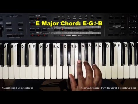 Piano Piano Chords Dm7 Piano Chords Dm7 Or Piano Chords Piano