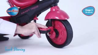 Smart-Trike 4-in-1 -kolmipyörä (tuote: 602689)(Ainutlaatuinen 4-in-1-kolmipyörä kasvaa lapsen mukana 10 kuukaudesta 3 vuoteen. Pyöräily tarjoaa elämyksiä ja auttaa lasta kehittämään motorisia taitojaan., 2013-03-06T10:36:10.000Z)