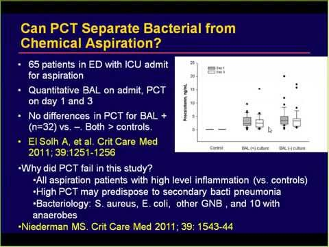 Use of Procalcitonin in Community-Acquired Pneumonia, Sepsis and in the ICU
