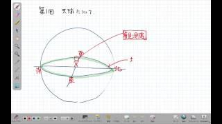 中学理科の天体の天球についての説明です。動画のリクエストは随時受け...