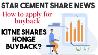 Star cement share ḃuyback | How to apply for buyback in zeroadha | Upstox ? Star cement share news