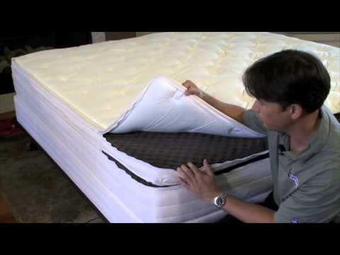Strata Evolution Airbed Compare To Sleep Number Bed By