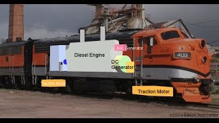 Diesel Engines in EMD F7 Locomotive