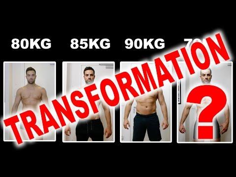 1 Jahr TRANSFORMATION - Was ist möglich?