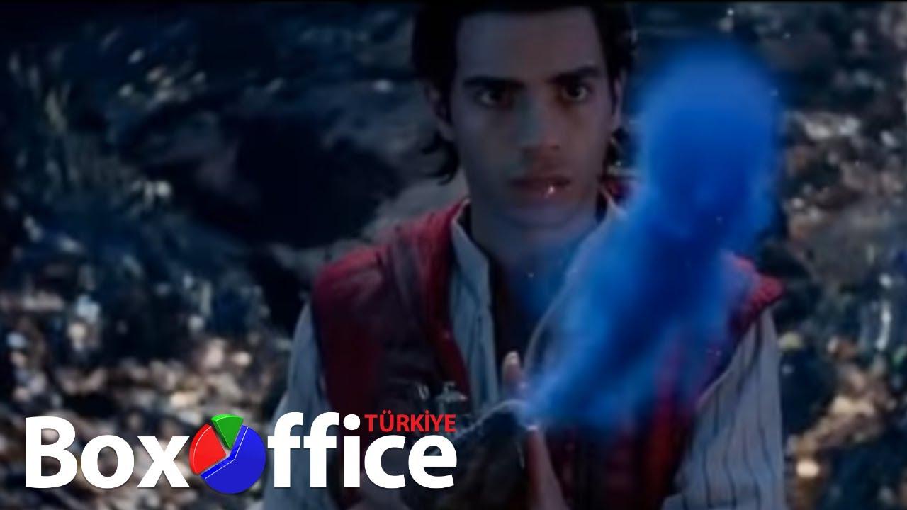 Aladdin: Fragman (Türkçe Dublajlı)