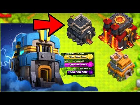 Effects of th12 on townhalls-7/8/9/10